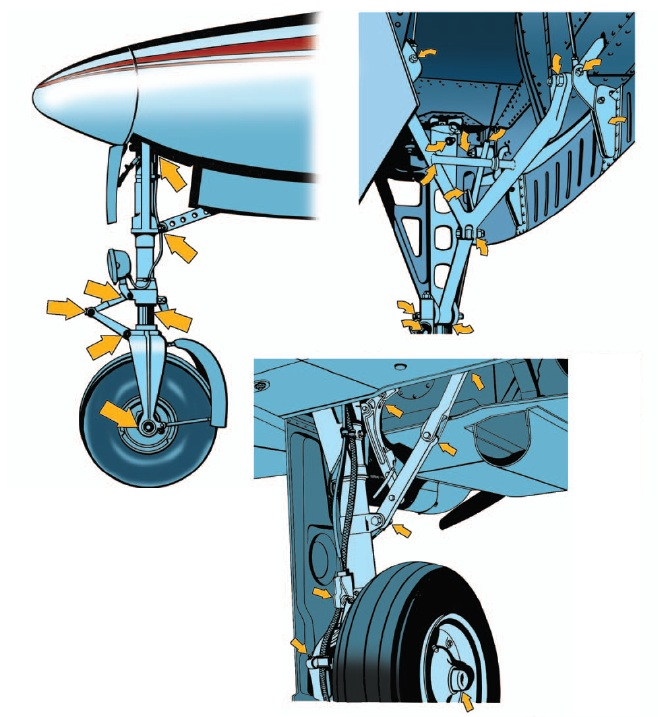 Figure 11-10. Retractable landing gear inspection checkpoints.