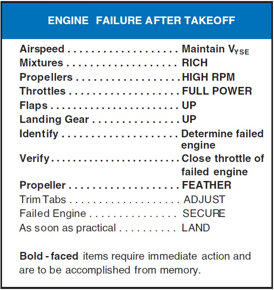 "Figure 12-15. Typical ""securing failed engine"" emergency checklist."
