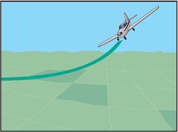 Figure 16-6. Emergency descent.