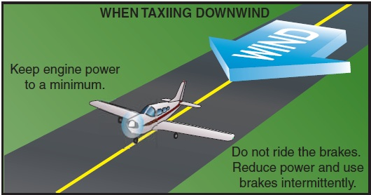 Downwind taxi